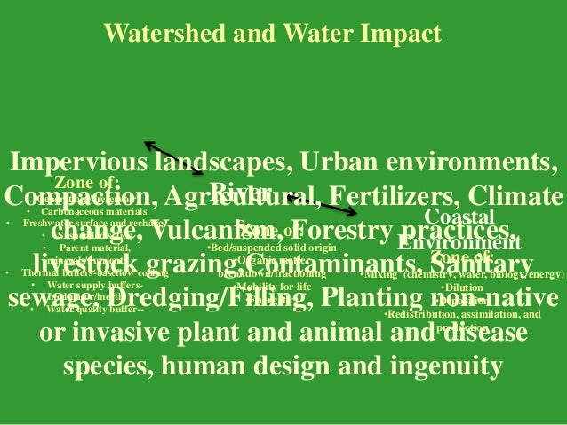 """River s Coastal Environment Zone of: •Generation /""""reservoir"""" • Carbonaceous materials • Freshwater-surface and recharge •..."""
