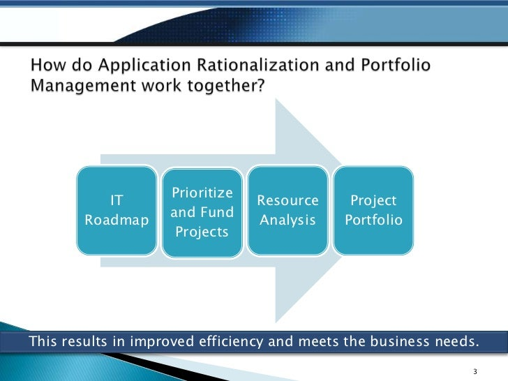 portfolio management solution The microsoft project portfolio management (ppm) solution offers a flexible, end- to-end ppm platform, used by organizations across a broad variety of industries.