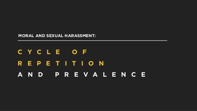 MORAL AND SEXUAL HARASSMENT: C Y C L E O F R E P E T I T I O N A N D P R E V A L E N C E