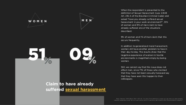 51% 09% M E N Claim to have already suffered sexual harassment W O M E N When the respondent is presented to the definitio...