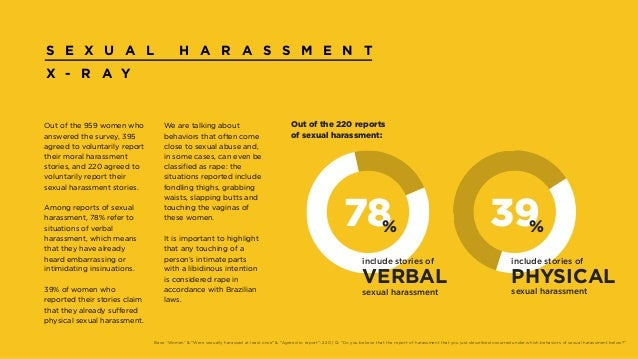 39% include stories of PHYSICAL sexual harassment 78% include stories of VERBAL sexual harassment Out of the 220 reports o...