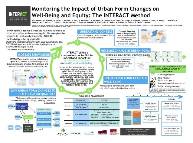 INTERACTINTERVENTIONS, RESEARCH, AND ACTION IN CITIES TEAM Monitoring the Impact of Urban Form Changes on Well-Being and E...