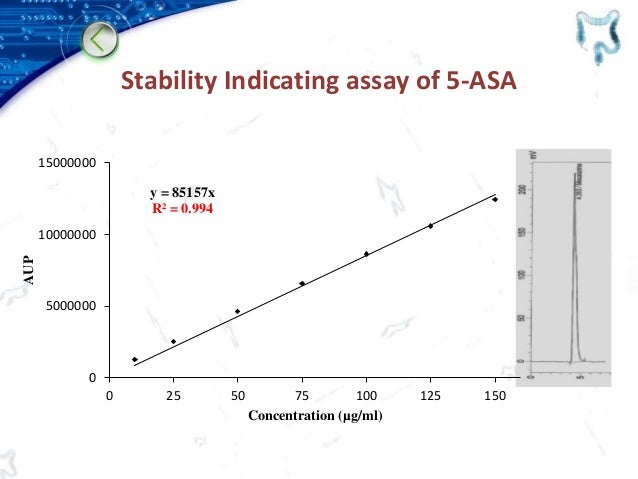 Stability Indicating assay of 5-ASA y = 85157x R² = 0.994 0 5000000 10000000 15000000 0 25 50 75 100 125 150 AUP Concentra...