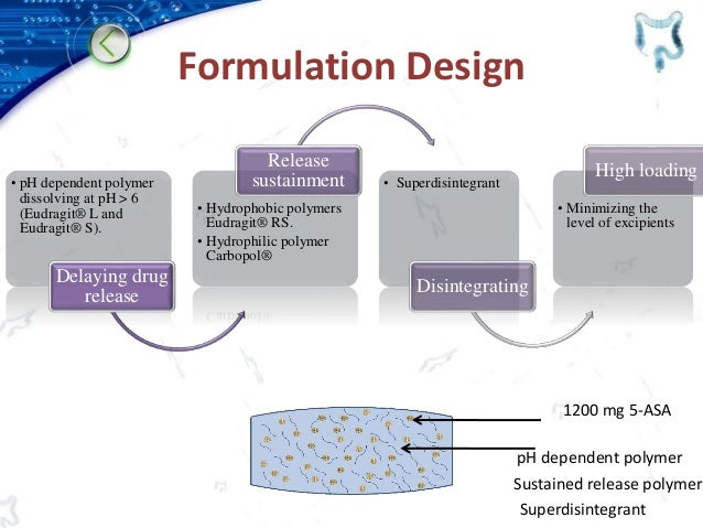 Formulation Design • pH dependent polymer dissolving at pH > 6 (Eudragit® L and Eudragit® S). Delaying drug release • Hydr...