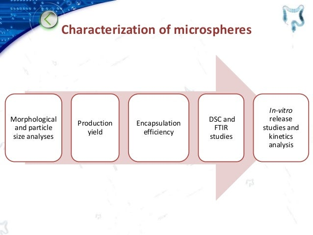 Morphological and particle size analyses Production yield Encapsulation efficiency DSC and FTIR studies In-vitro release s...