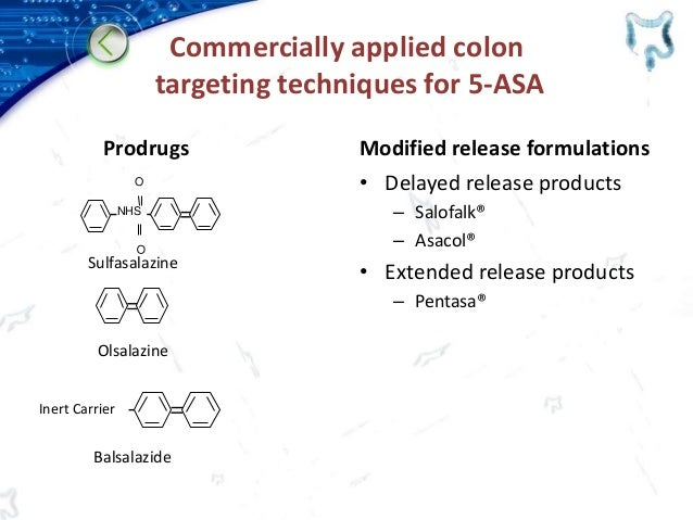 Commercially applied colon targeting techniques for 5-ASA Prodrugs Modified release formulations • Delayed release product...