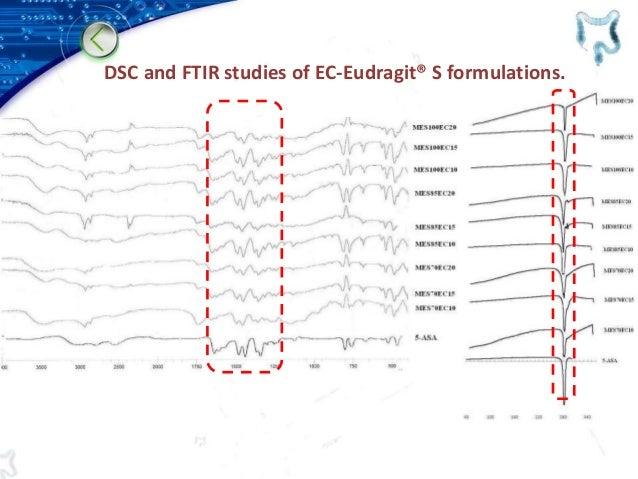DSC and FTIR studies of EC-Eudragit® S formulations.