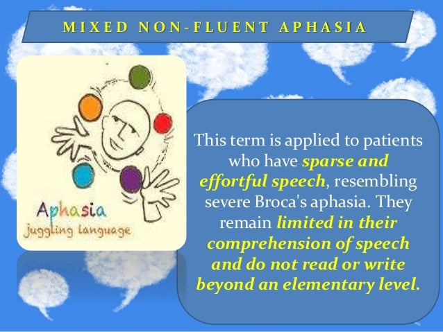 aphasia and other related disorders, Skeleton