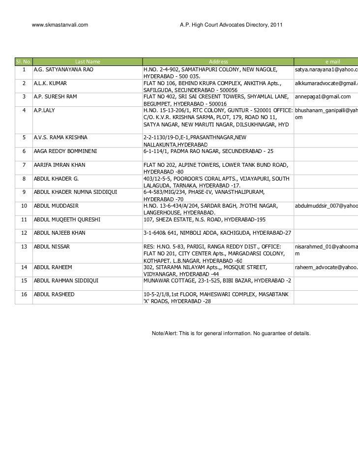 www.skmastanvali.com                         A.P. High Court Advocates Directory, 2011                                    ...