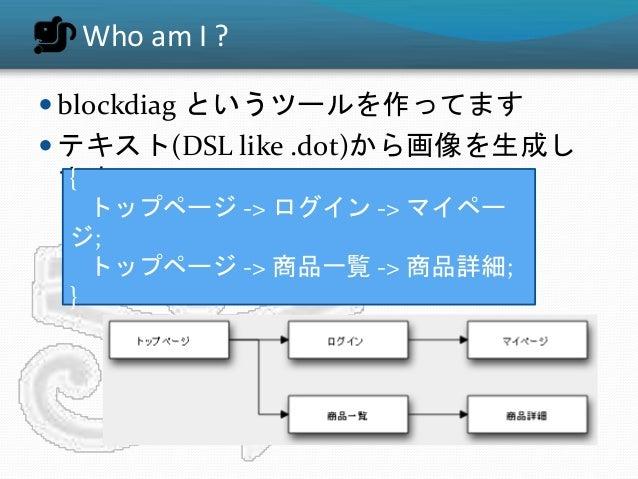 Who am I ?  blockdiag というツールを作ってます  テキスト(DSL like .dot)から画像を生成し ます{ トップページ -> ログイン -> マイペー ジ; トップページ -> 商品一覧 -> 商品詳細; }