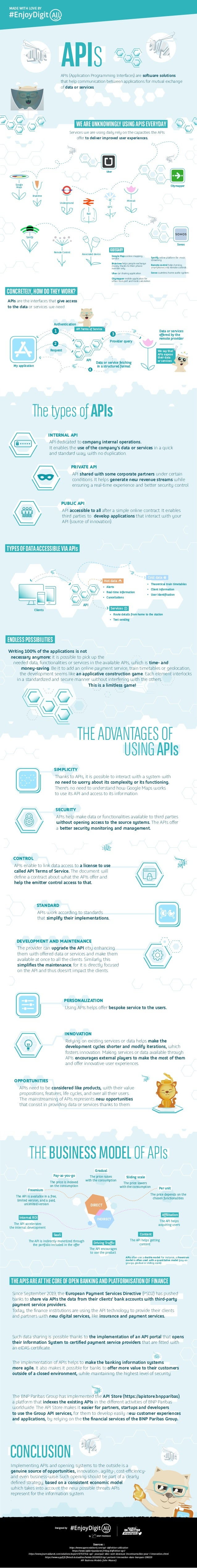 We say that APIs expose their data or services APISAPIs (Application Programming Interfaces) are software solutions that h...