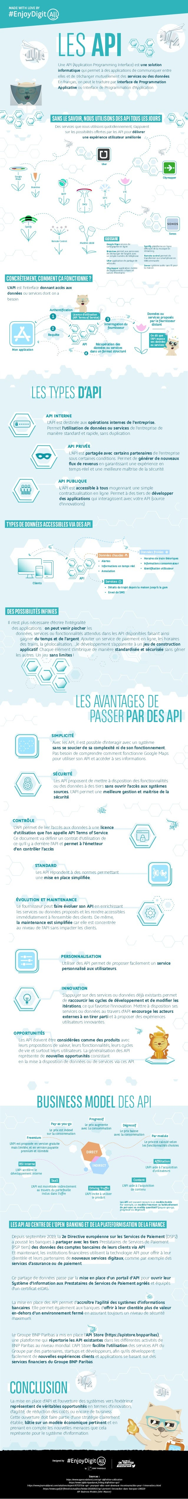 On dit que l'API expose ses données ou services LESAPIUne API (Application Programming Interface) est une solution informa...