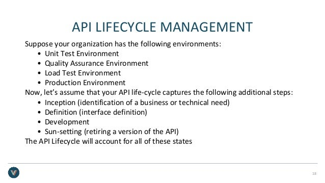 API LIFECYCLE MANAGEMENT Suppose your organization has the following environments: • Unit Test Environment • Quality Assur...