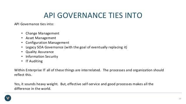 API GOVERNANCE TIES INTO API Governance ties into: • Change Management • Asset Management • Configuration Management • Leg...