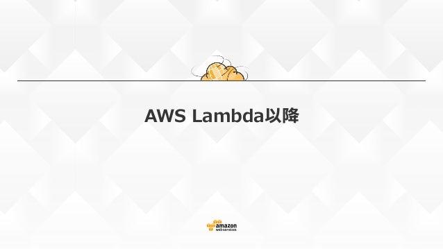 サムネイルの⽣成やリサイズ • S3に画像がアップロードされたときにサムネイ ルの⽣成やリサイズを実⾏ AWS LambdaAmazon S3 Bucket イベント 元画像 サムネイル画 像 1 2 3