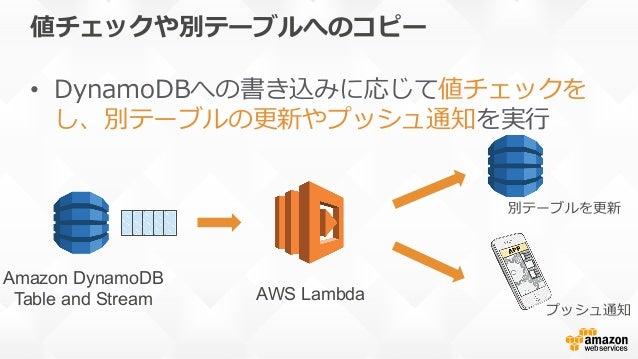 S3にデータがアップロードされたら DynamoDBにメタデータを同時に 追加したい