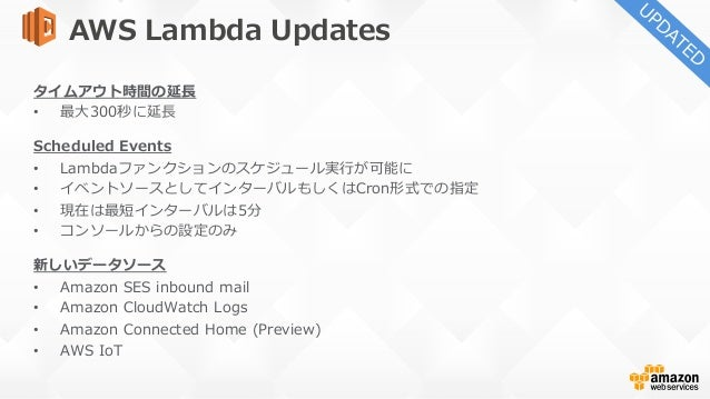 Lambda API Gateway