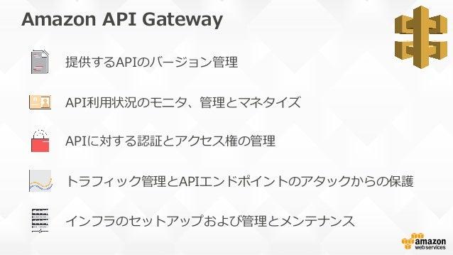 Amazon API Gateway 複数バージョンとステージ APIキーの作成と配布 リクエスト時におけるAWS SigV4の利⽤ リクエストのスロットリングとモニタリング バックエンドとしてAWS Lambdaが利⽤可能