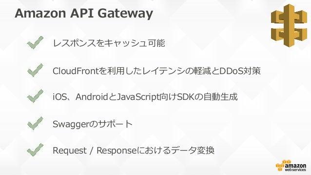 従来のアーキテクチャ ・認証API ・データ保存API Web DB LB