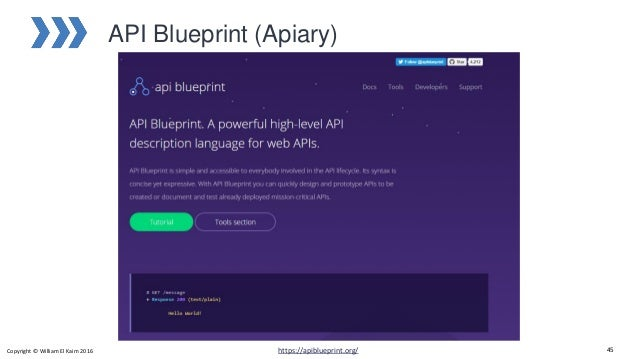 Apis design creation management api blueprint malvernweather