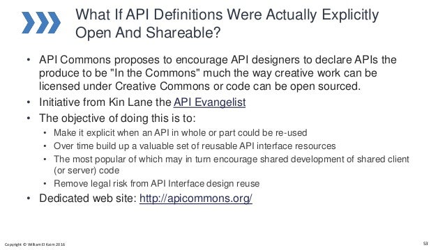 APIs Design - Creation - Management
