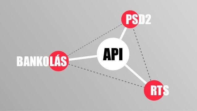 API RTS BANKOLÁS PSD2