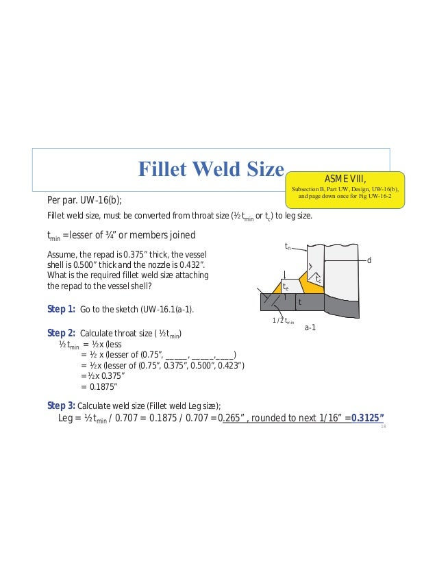 Practice Question # 15 tn tc d te t Fig. UW 16.1(a 1) 1 /2 tmin A 12 NPS nozzle is being installed in a vessel as indicate...