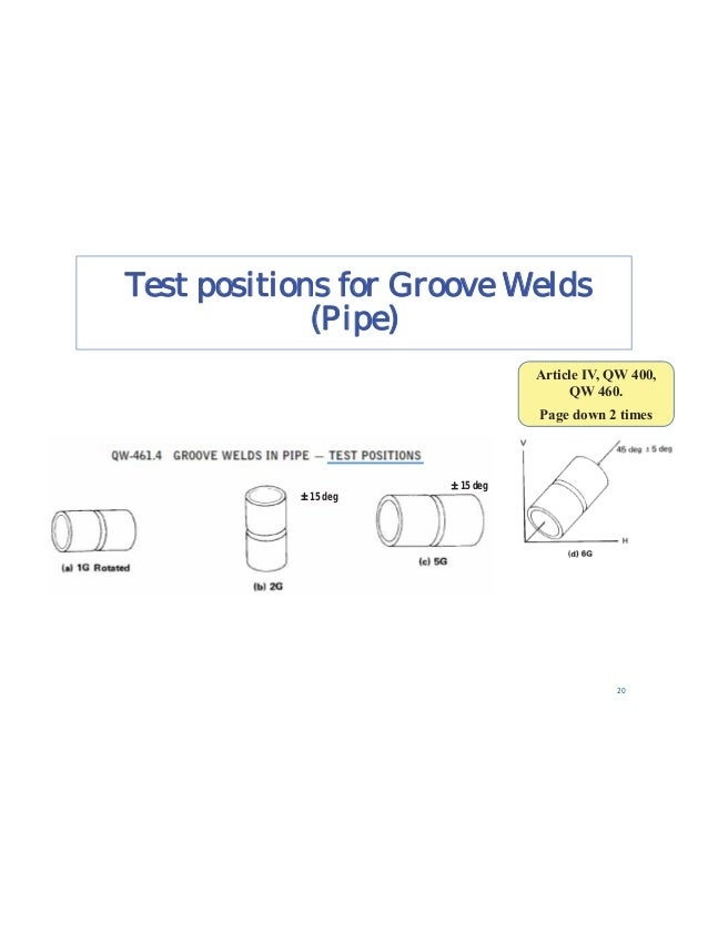 """Visual Examinations QW144 – Visual Examination A. Used to determine if welds meet """"qquality standards"""" B. Required for """"PE..."""
