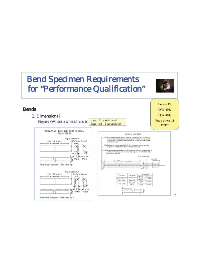 """87 WPS/PQR """"Review"""" Results BEND SPECIMENS Number of bends Results Validate (Ok or Error) Required (# & Type) On PQR (# & ..."""