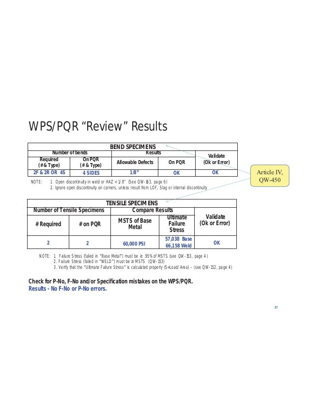 Post Weld Heat Treatment (PWHT) ( API 510) API 510 PWHT should be made as required by ASME Code (Par 8.1.6.4) Local PWHT m...