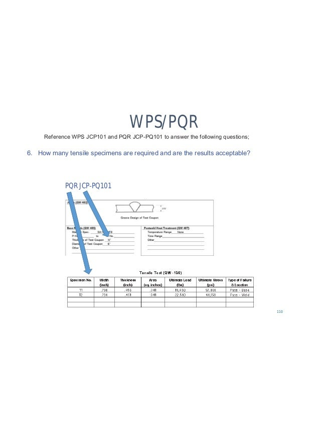 ASME Section IX – WPS QW-482 Suggested Format For Welding Procedure Specification (WPS) (See Section IX QW-200.1) Company ...