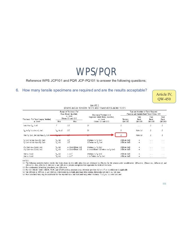 Page of 2 WPS No. JCP-P101 Rev.# 0 Positions (QW 405) Position(s) of Groove ALL Welding Progression: UP X Down Position(s)...