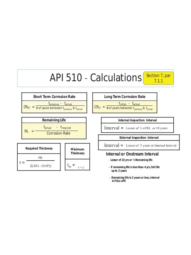 API 510 Calculations Required Thickness = Minimum Thickness = Short Term Corrosion Rate CRST = tprevious tactual # of year...