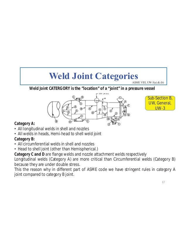 Spot RT – Required by CODE B and C welds that are not required to be radiographed by UW- 11(a)(5)(b) Type 1 and Type 2 but...