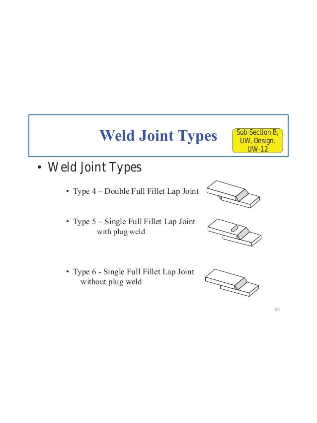 Joint Efficiency is based on; 80 Sub Section B, UW, Design, Table UW 12