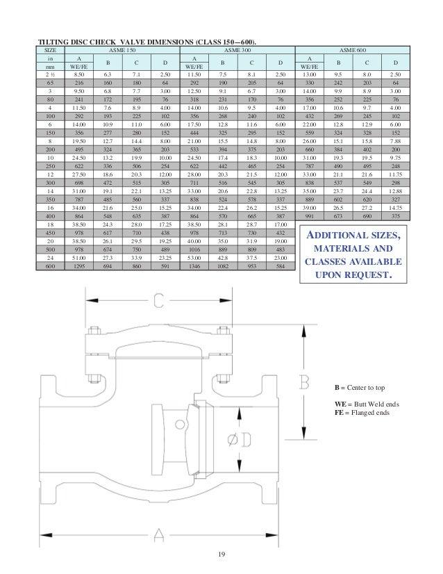 Api 600 Cast Steel Catalog R1