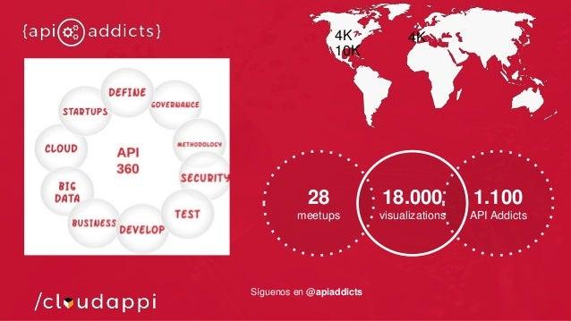 Síguenos en @apiaddicts 28 meetups 1.100 API Addicts 18.000 visualizations 10K 4K 4K
