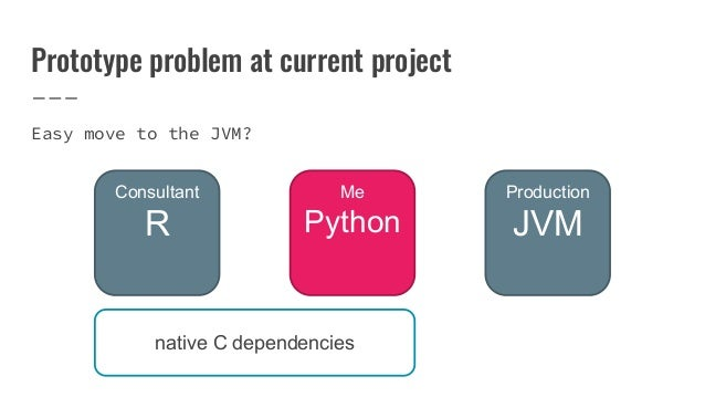 Prototype problem at current project Easy move to the JVM? Consultant R Me Python Production JVM native C dependencies