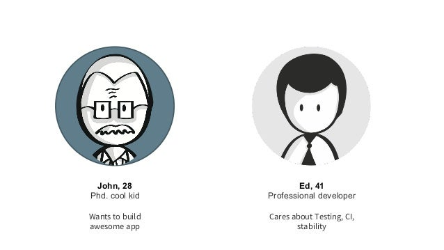 Ed, 41 Professional developer Cares about Testing, CI, stability John, 28 Phd. cool kid Wants to build awesome app