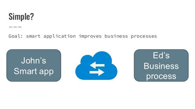 Simple? Goal: smart application improves business processes John's Smart app Ed's Business process