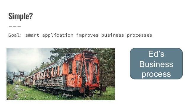 Simple? Goal: smart application improves business processes Ed's Business process