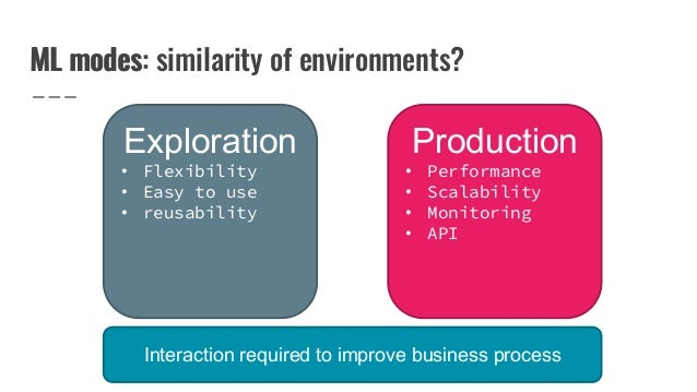 ML modes: similarity of environments? Exploration • Flexibility • Easy to use • reusability Production • Performance • Sca...