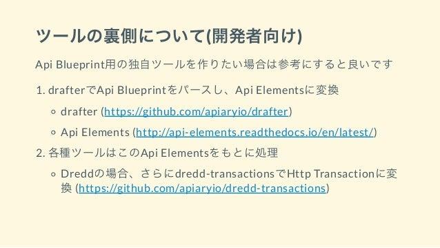 Apiapi blueprint 65 malvernweather Choice Image