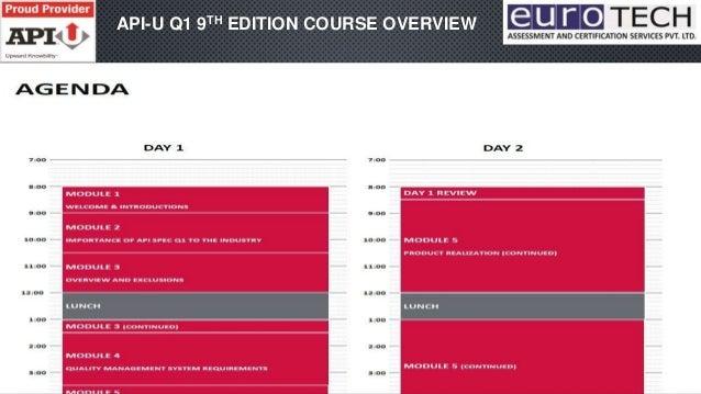 API-U Q1 9TH EDITION COURSE OVERVIEW
