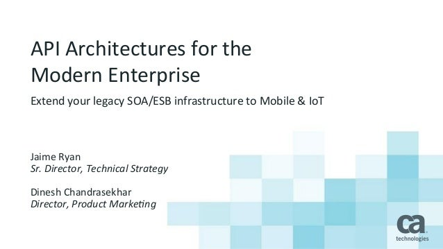 API	   Architectures	   for	   the	    Modern	   Enterprise	    Jaime	   Ryan	    Sr.	   Director,	   Technical	   Strateg...