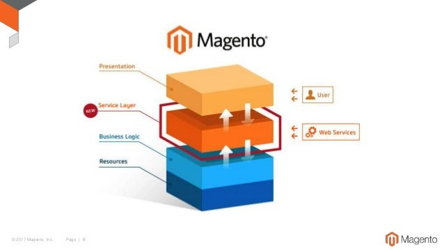 Igor Miniailo - Magento 2 API Design Best Practices