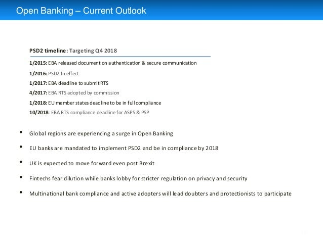 Open Banking and Payment Service Directive