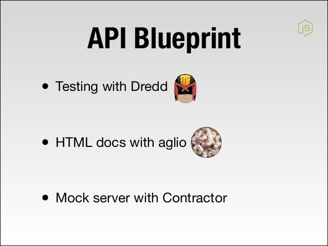 Api code generation api blueprint malvernweather