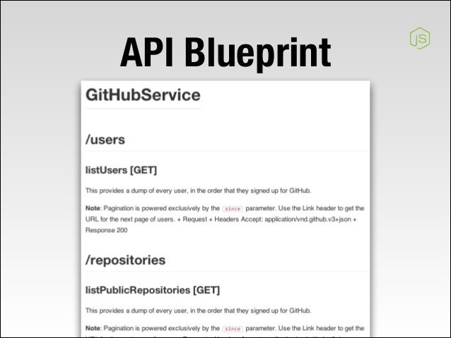 Api code generation api blueprint 15 malvernweather Choice Image