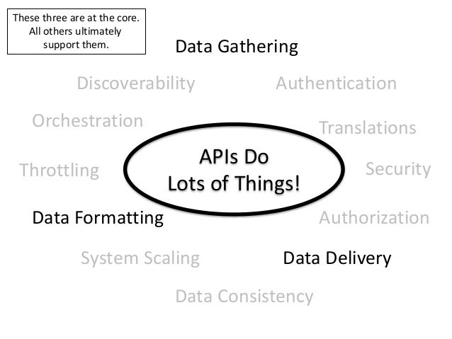 Meanwhile… There are two players in APIs